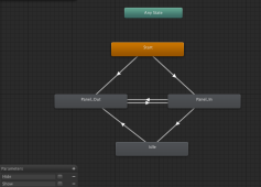 Set panel states and Triggers to switch between panels (you even can set up stuff like idle animations)